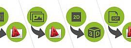 4 Types of CAD Conversion