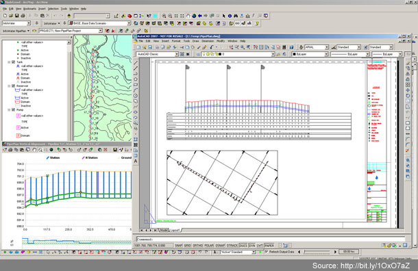Piping Design Modeling